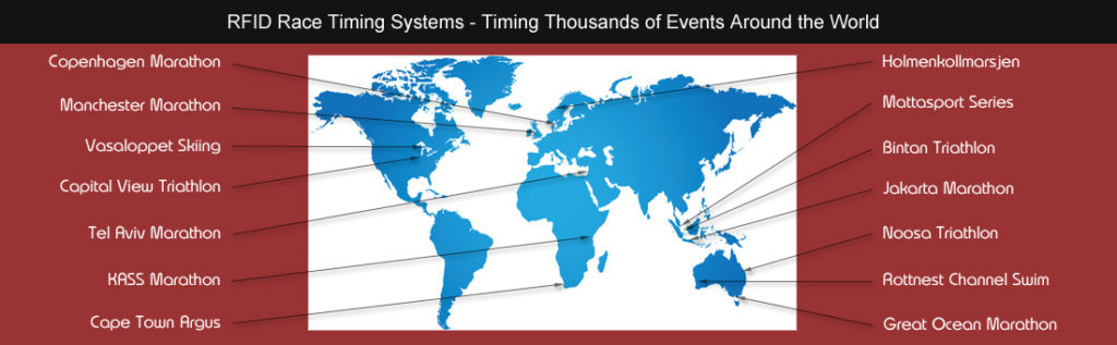 rfid race timing systems most advanced open tag sports timing system
